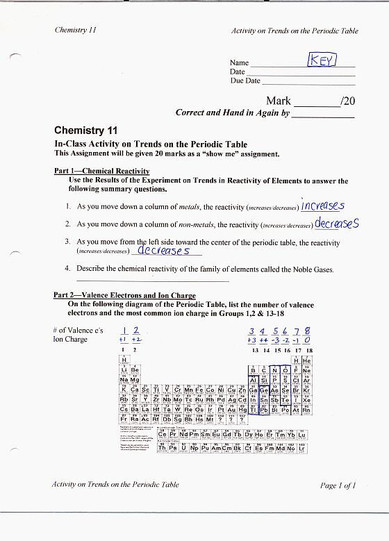 Printables Properties Of Atoms And The Periodic Table Worksheet Answers properties of atoms and the periodic table worksheet answers atomic theory bonding solutions booklet