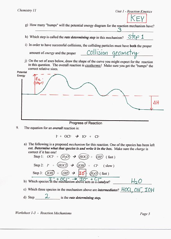 Kinetics Ms Beaucage – Energy Diagram Worksheet